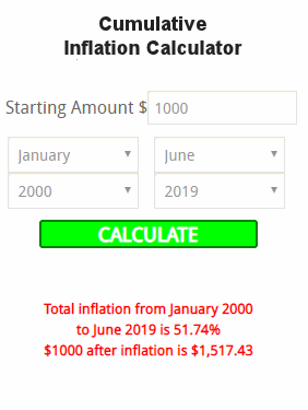Us Inflation Rate Calculator Plus Several Other Inflation