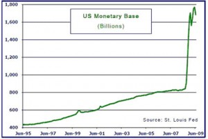 Inflation and Velocity of Money