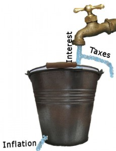 Inflation, Interests and Taxes