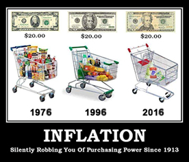 Inflation Shopping Cart2