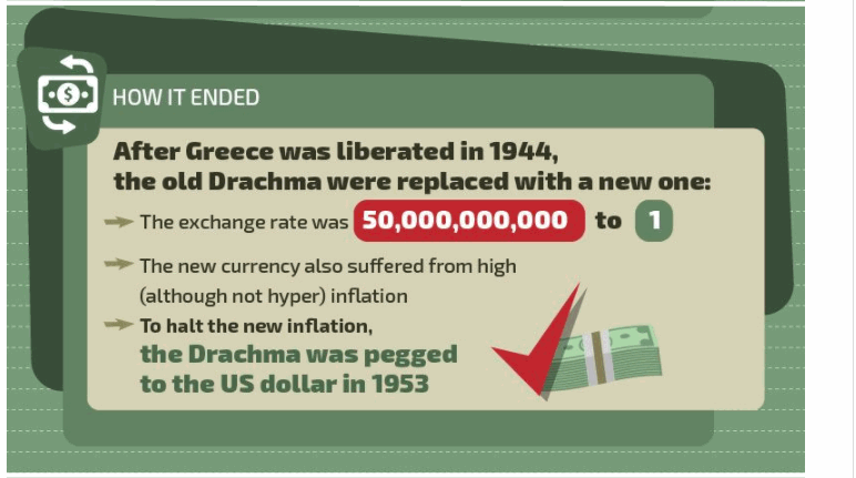 Hyperinflation Greece ended