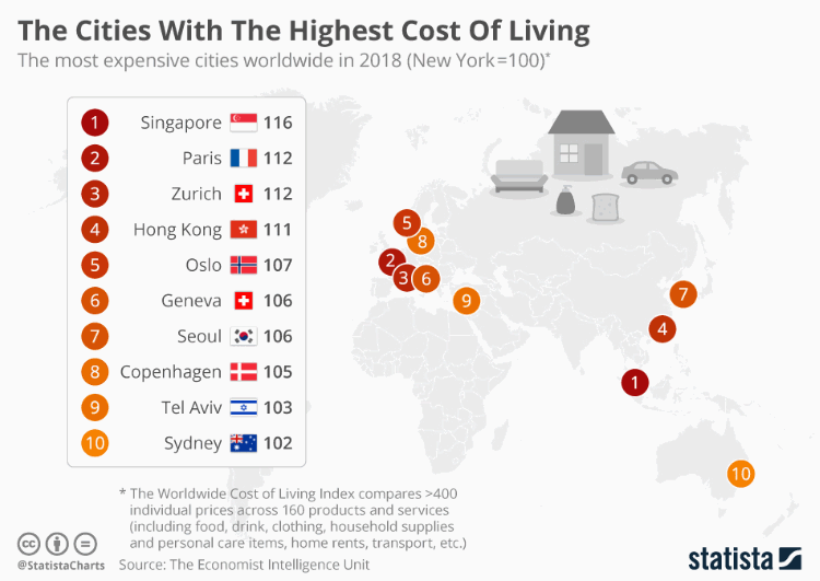 Worldwide Cities with highest Cost of Living