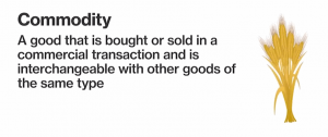 Commodity Definition