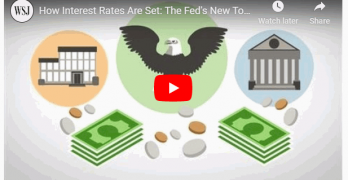 How the FED sets interest rates