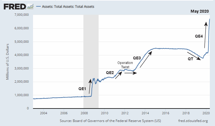 Fed Assets Chart May11 2020